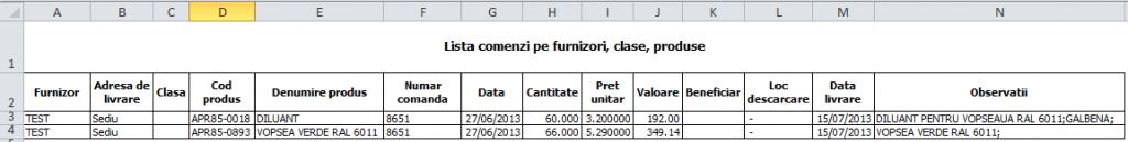 Imaginea nr. 8 – Lista pe furnizori, clase, produse (export Excel)- Synchron ERP