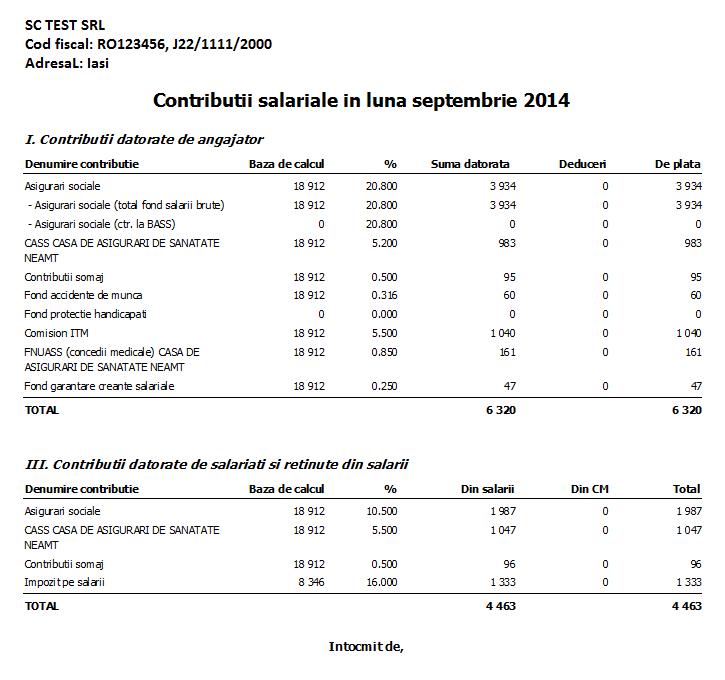 Contributii sociale in luna septembrie 2014
